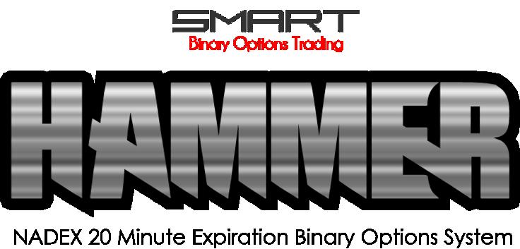 HAMMER-nadex-20-minute-expiration-binary-option-system