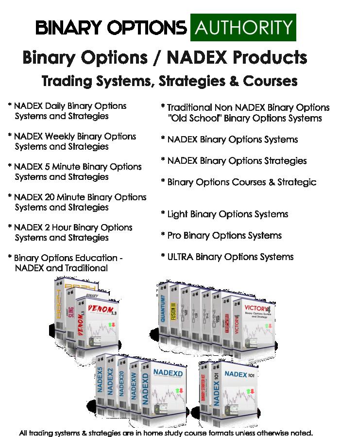 Binary Options-cart-categories